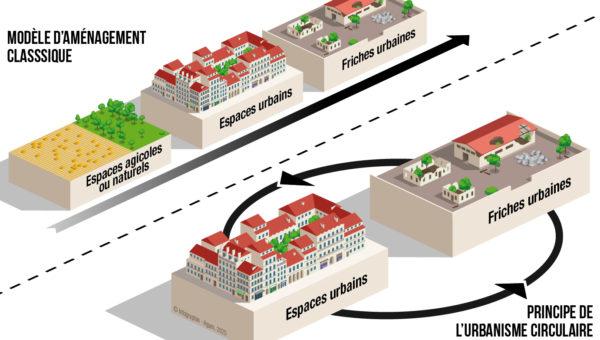 Uubanisme circulaire_Plan de travail 1