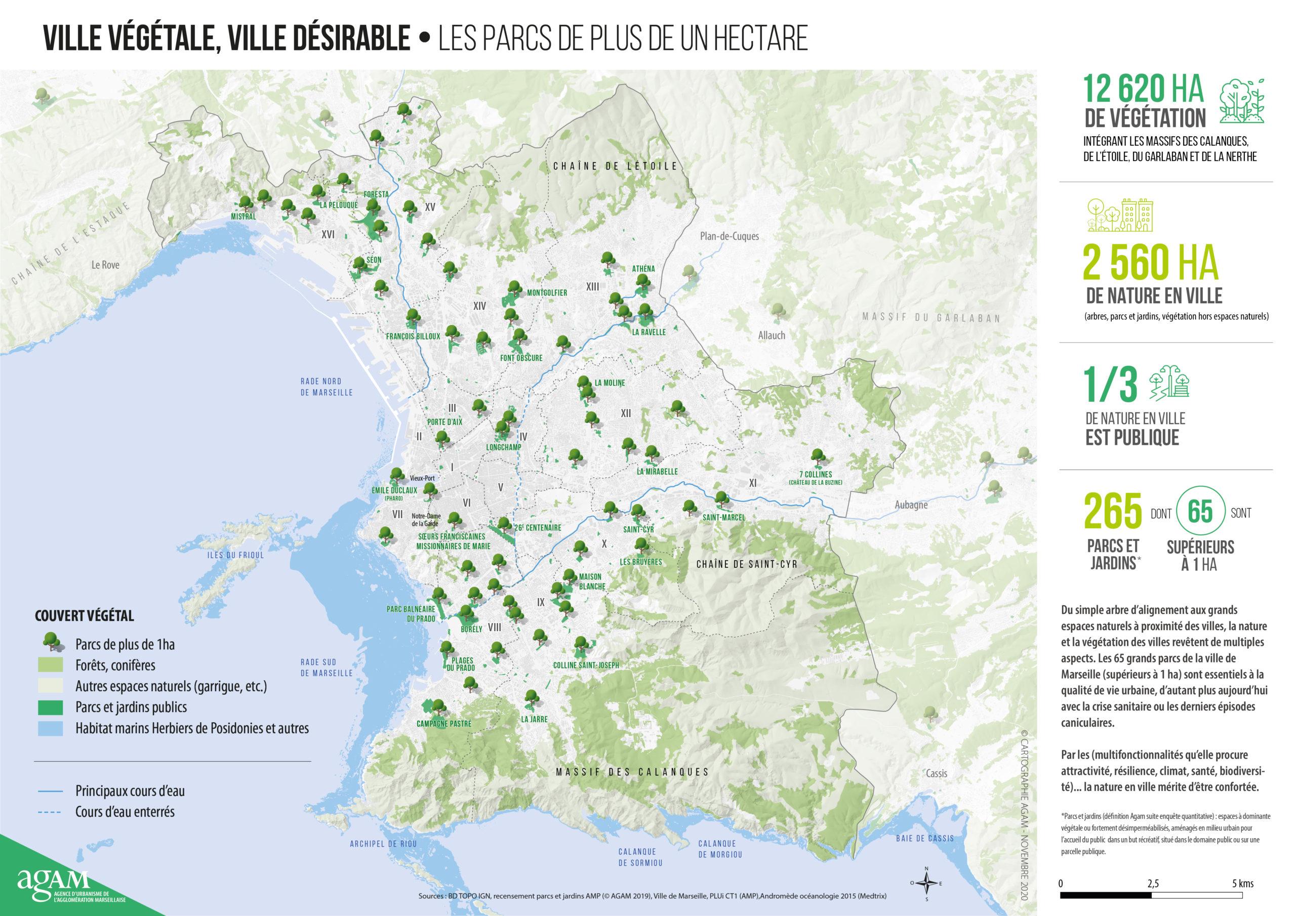 Carte des parcs de plus de un hectare à Marseille