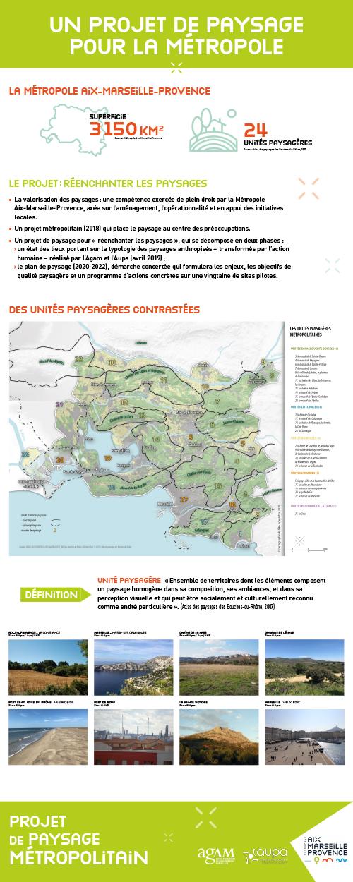 Panneaux agam un projet de paysage pour la métropole AMP